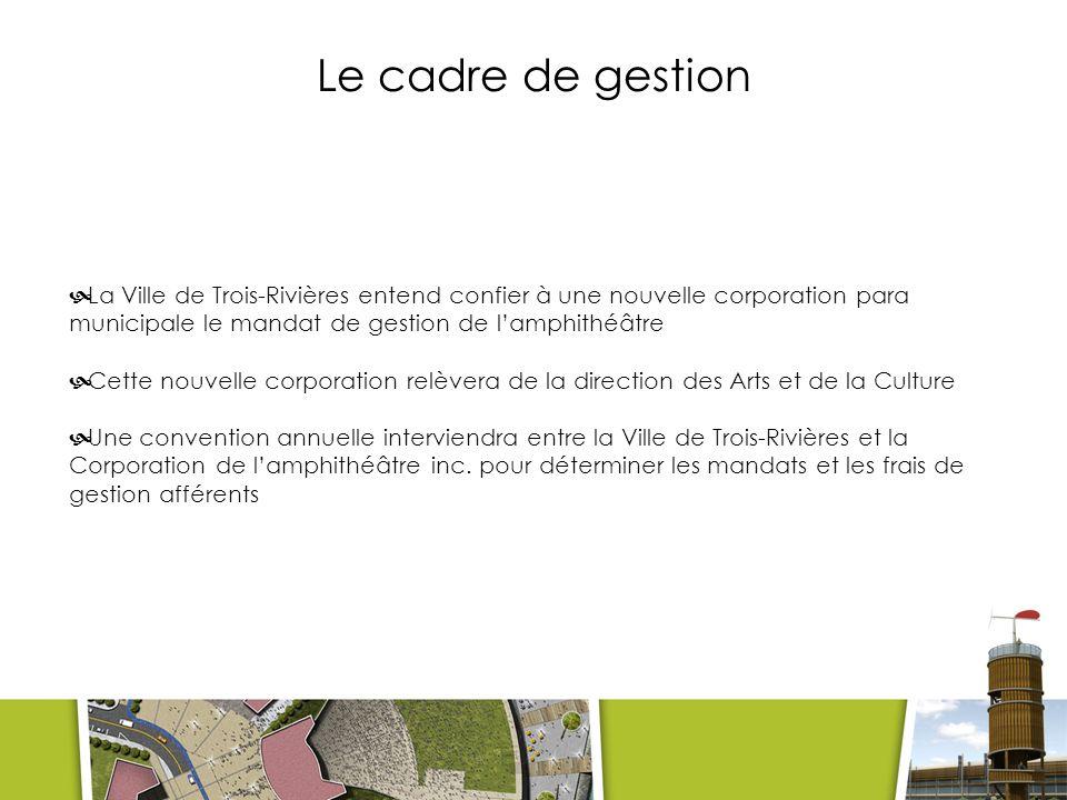 Le cadre de gestion La Ville de Trois-Rivières entend confier à une nouvelle corporation para municipale le mandat de gestion de lamphithéâtre Cette nouvelle corporation relèvera de la direction des Arts et de la Culture Une convention annuelle interviendra entre la Ville de Trois-Rivières et la Corporation de lamphithéâtre inc.