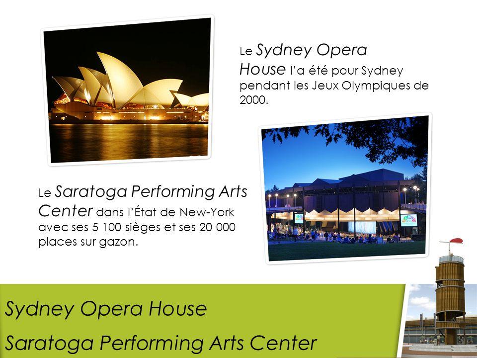 Le Sydney Opera House la été pour Sydney pendant les Jeux Olympiques de 2000.