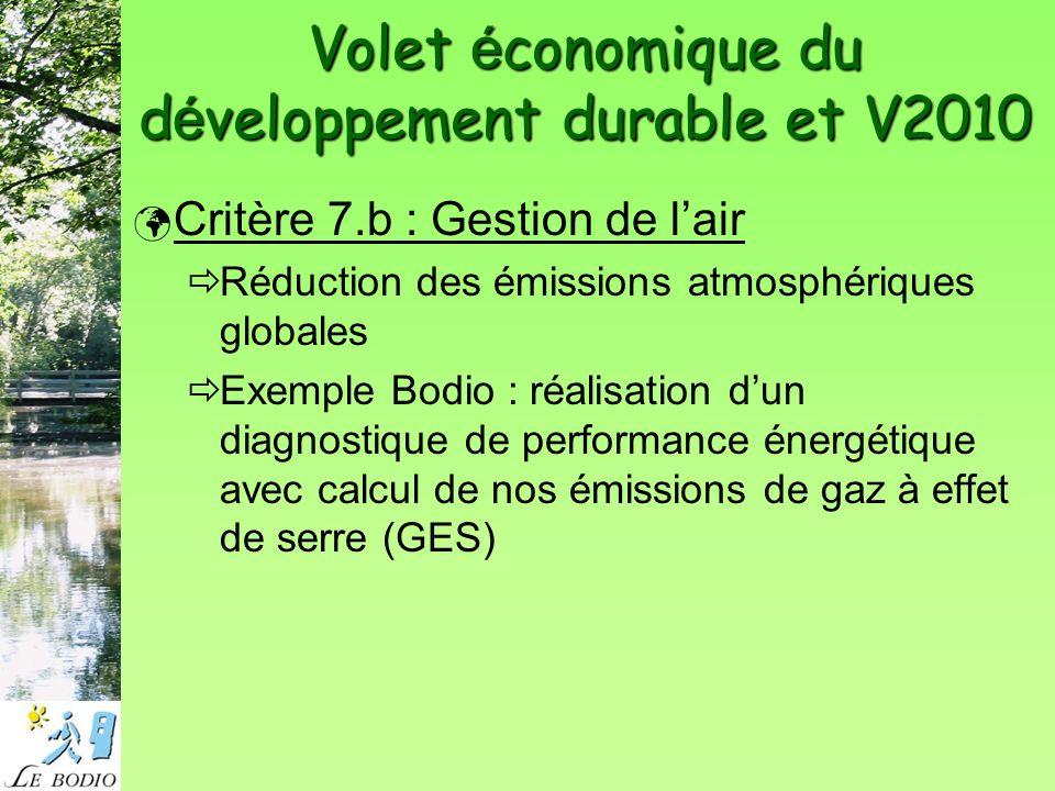Volet é conomique du d é veloppement durable et V2010 Critère 7.b : Gestion de lair Réduction des émissions atmosphériques globales Exemple Bodio : réalisation dun diagnostique de performance énergétique avec calcul de nos émissions de gaz à effet de serre (GES)
