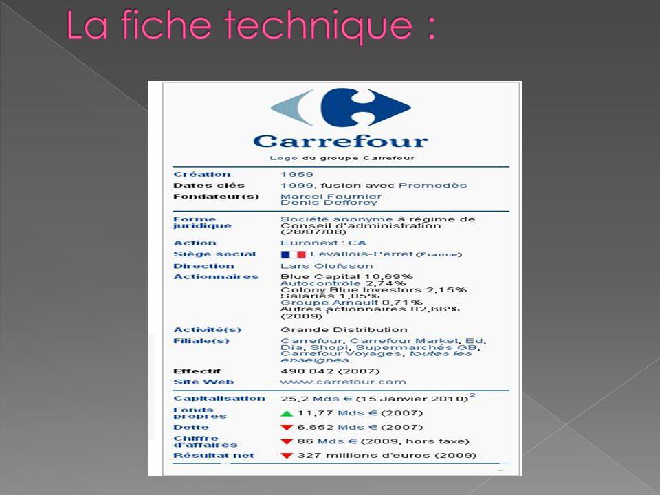 Carrefour est un groupe français du secteur de la grande distribution. En 2009, c'est le 2 e groupe mondial de ce secteur en termes de chiffre d'affai