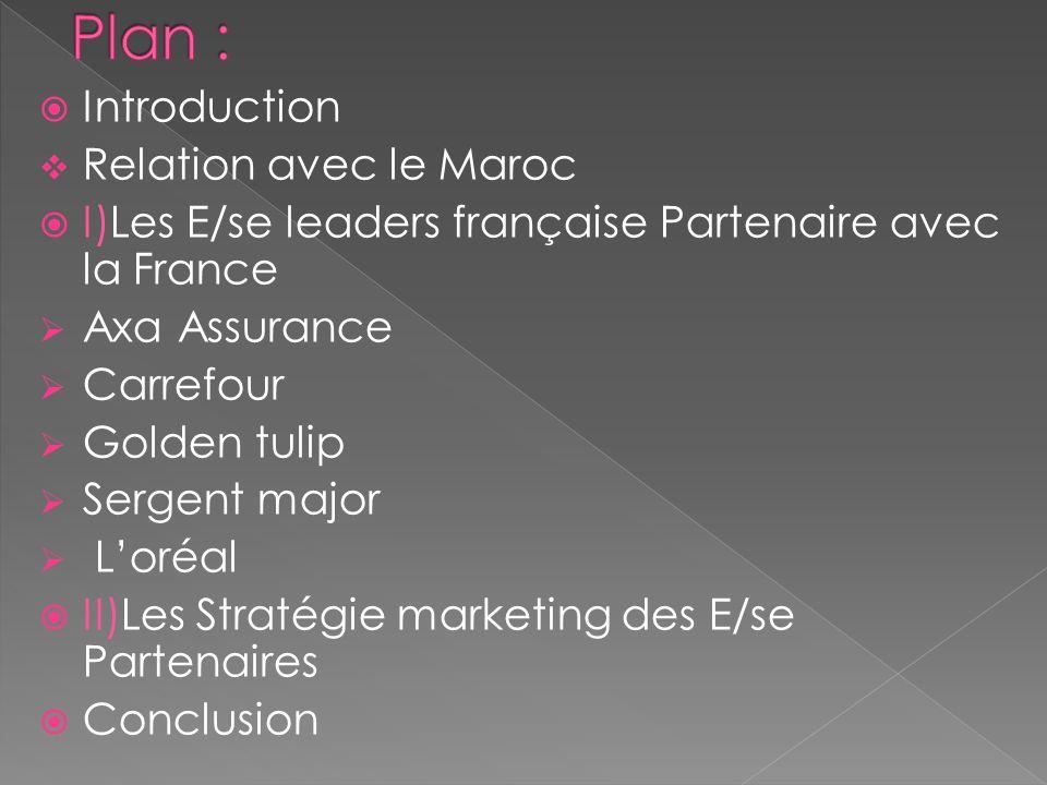 Introduction Relation avec le Maroc I)Les E/se leaders française Partenaire avec la France Axa Assurance Carrefour Golden tulip Sergent major Loréal II)Les Stratégie marketing des E/se Partenaires Conclusion