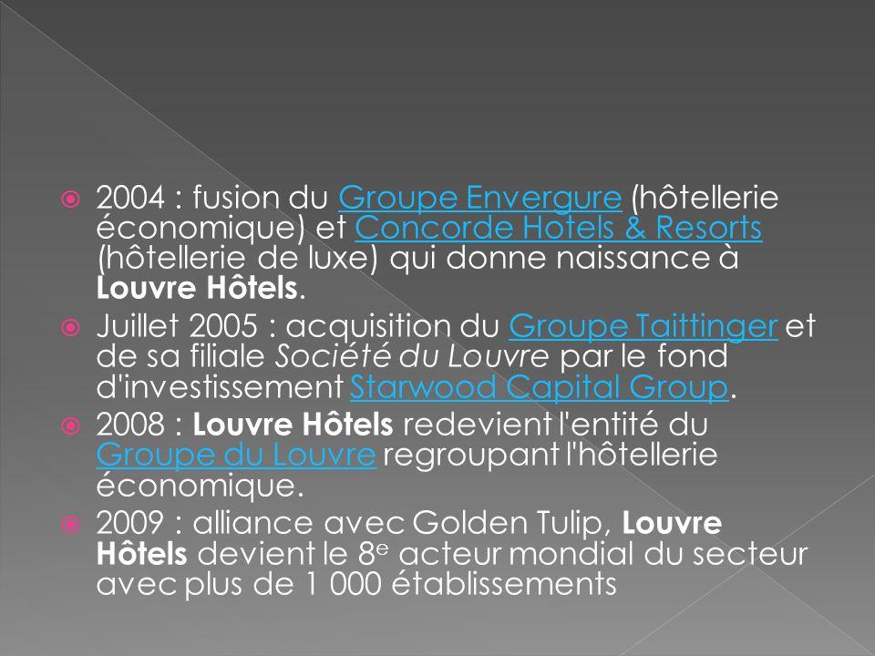 2000 : la branche économique Groupe Envergure (Hôtels Campanile, Clarine, Première Classe et Bleu Marine et restaurants Côte à Côte) fusionne avec Hôt