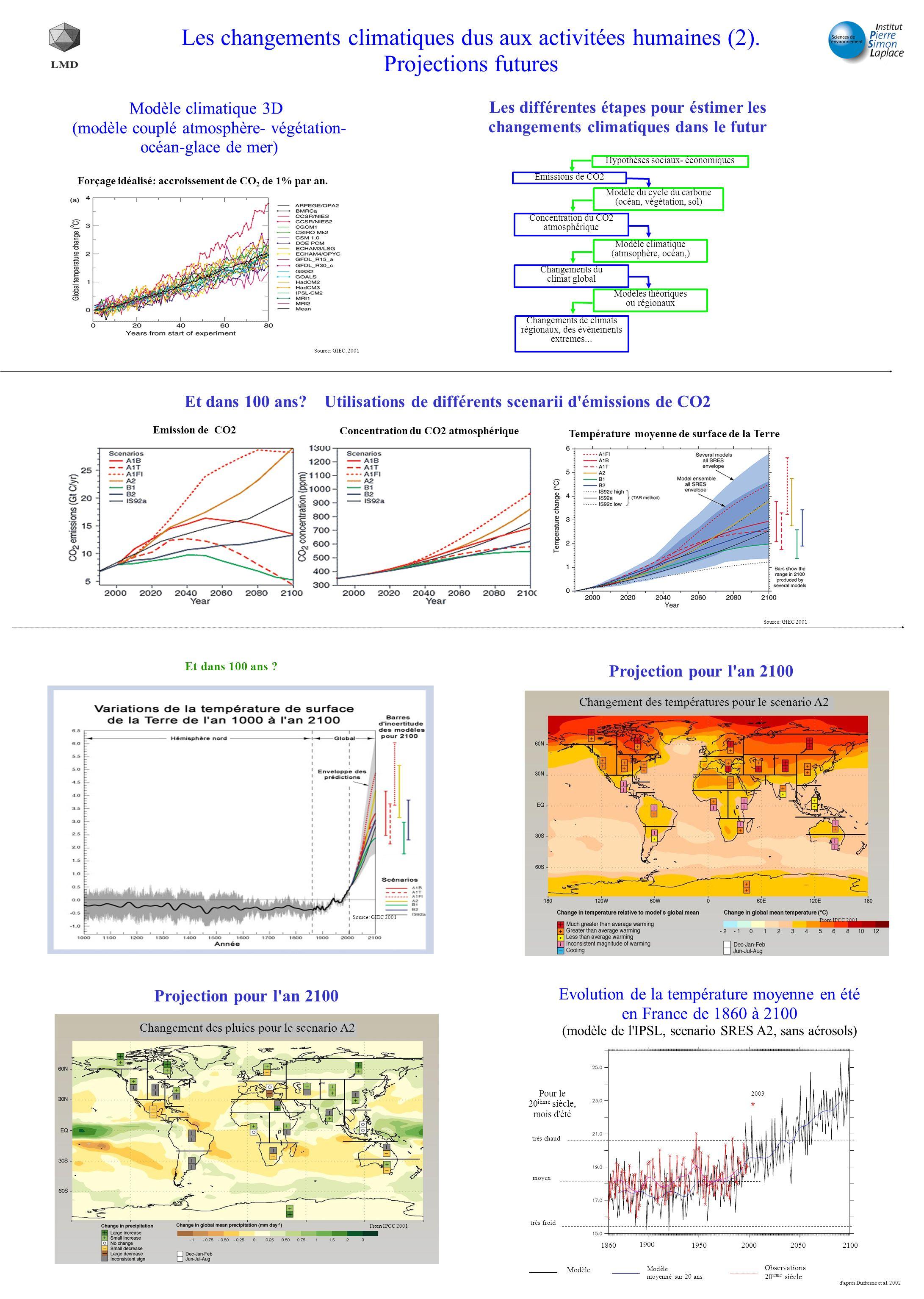Les changements climatiques dus aux activitées humaines (2).