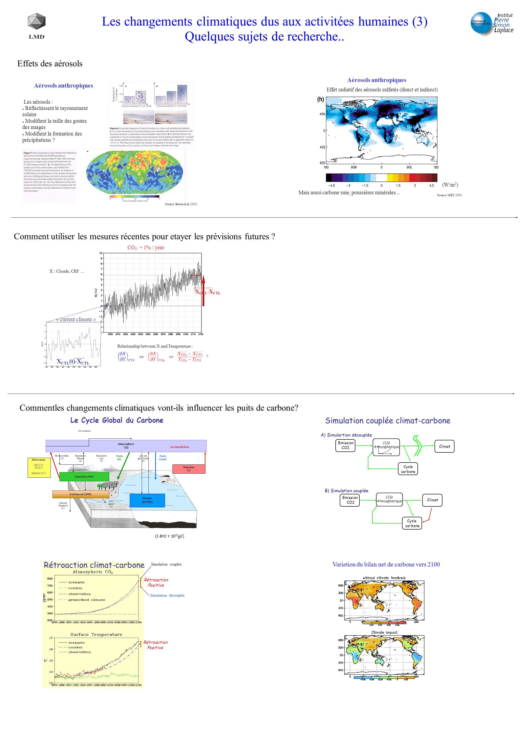 Les changements climatiques dus aux activitées humaines (3) Quelques sujets de recherche..