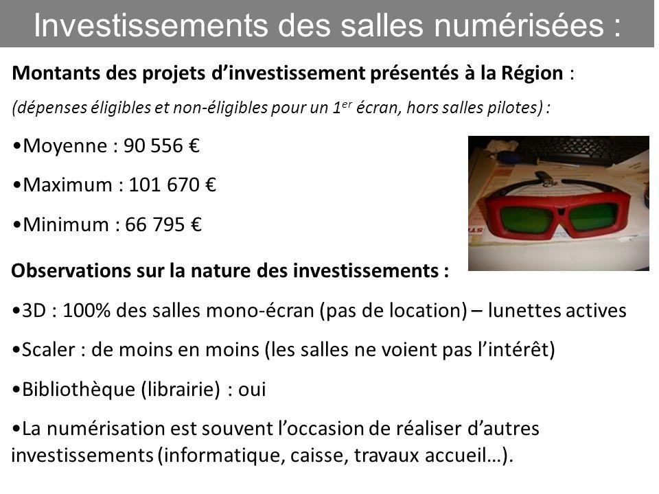 11 Investissements des salles numérisées : Montants des projets dinvestissement présentés à la Région : (dépenses éligibles et non-éligibles pour un 1