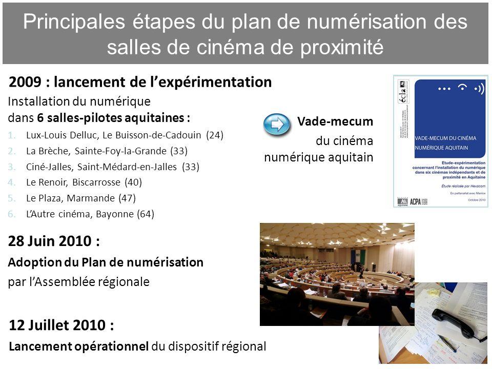 Principales étapes du plan de numérisation des salles de cinéma de proximité 2009 : lancement de lexpérimentation 2 Vade-mecum du cinéma numérique aqu