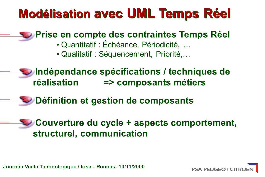 Journée Veille Technologique / Irisa - Rennes- 10/11/2000 Modélisation avec UML Temps Réel Prise en compte des contraintes Temps Réel Q u antitatif :