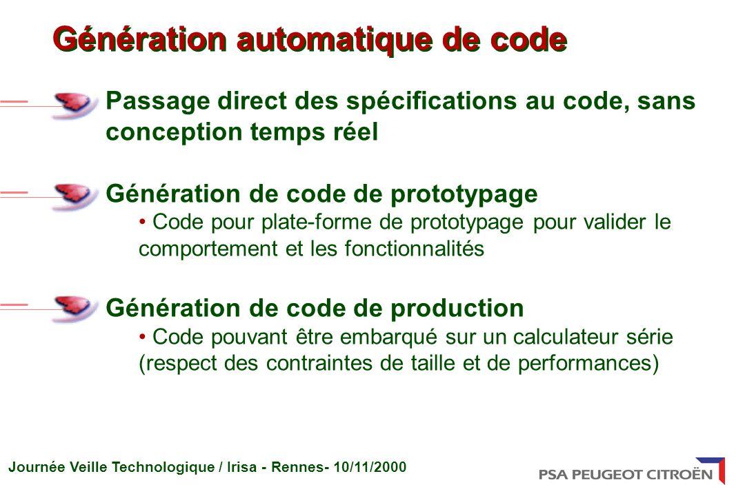 Journée Veille Technologique / Irisa - Rennes- 10/11/2000 Passage direct des spécifications au code, sans conception temps réel Génération de code de