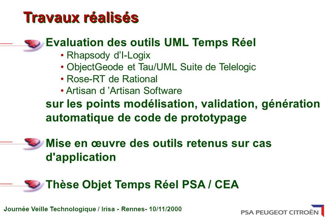Journée Veille Technologique / Irisa - Rennes- 10/11/2000 Evaluation des outils UML Temps Réel Rhapsody dI-Logix ObjectGeode et Tau/UML Suite de Telel