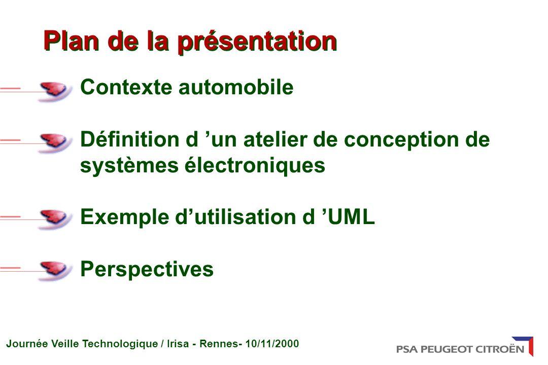 Journée Veille Technologique / Irisa - Rennes- 10/11/2000 Contexte automobile Définition d un atelier de conception de systèmes électroniques Exemple
