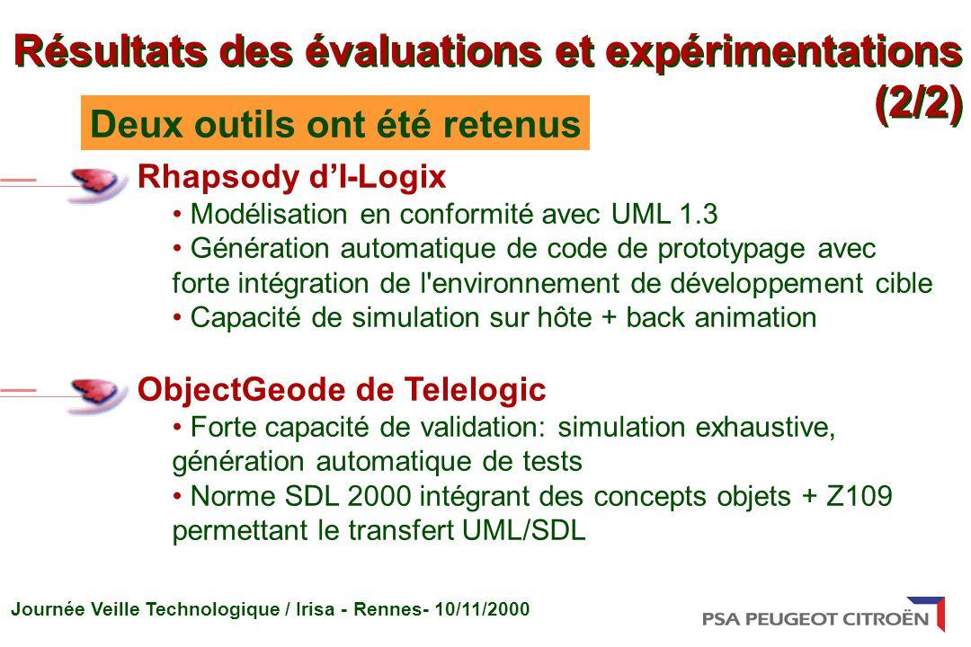 Journée Veille Technologique / Irisa - Rennes- 10/11/2000 Rhapsody dI-Logix Modélisation en conformité avec UML 1.3 Génération automatique de code de