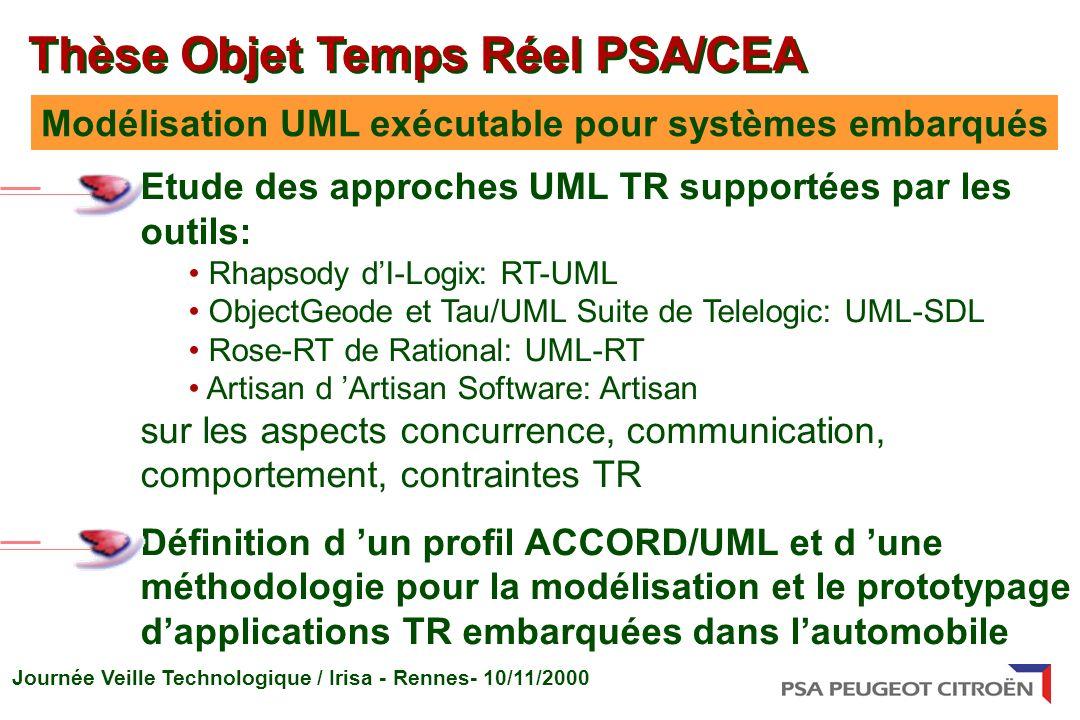 Journée Veille Technologique / Irisa - Rennes- 10/11/2000 Etude des approches UML TR supportées par les outils: Rhapsody dI-Logix: RT-UML ObjectGeode et Tau/UML Suite de Telelogic: UML-SDL Rose-RT de Rational: UML-RT Artisan d Artisan Software: Artisan sur les aspects concurrence, communication, comportement, contraintes TR Définition d un profil ACCORD/UML et d une méthodologie pour la modélisation et le prototypage dapplications TR embarquées dans lautomobile Thèse Objet Temps Réel PSA/CEA Modélisation UML exécutable pour systèmes embarqués