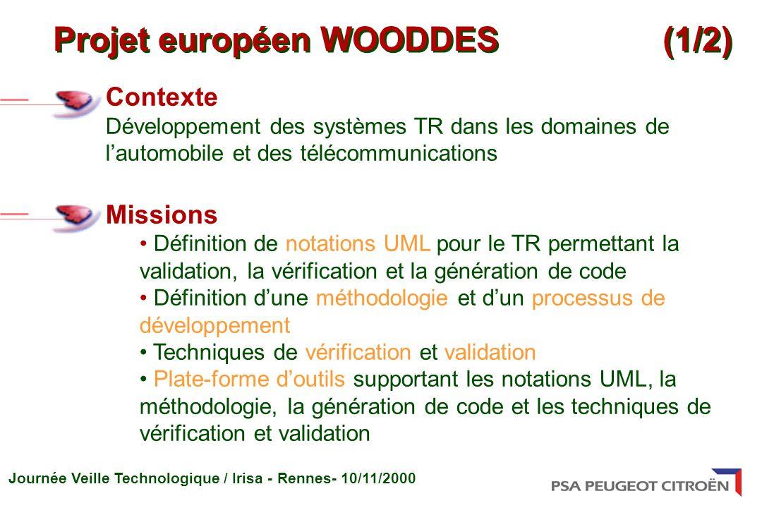 Journée Veille Technologique / Irisa - Rennes- 10/11/2000 Contexte Développement des systèmes TR dans les domaines de lautomobile et des télécommunica