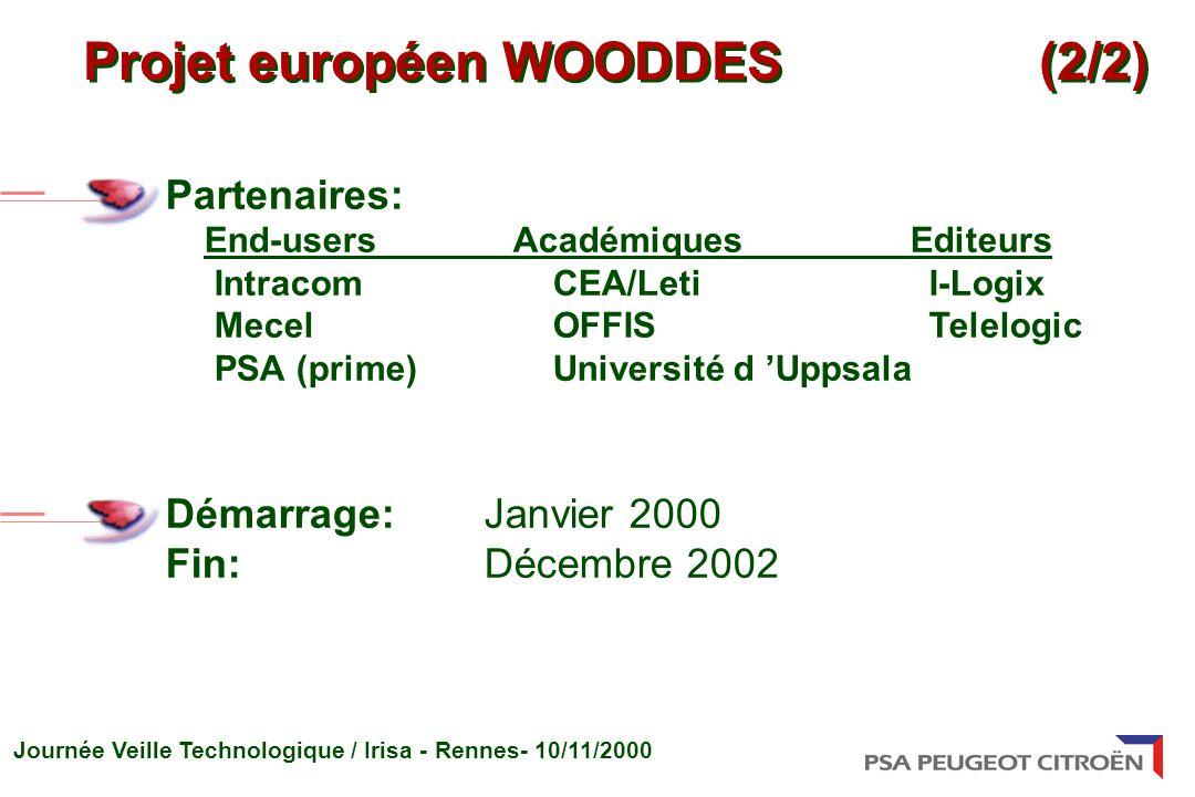 Journée Veille Technologique / Irisa - Rennes- 10/11/2000 Partenaires: End-users Académiques Editeurs Intracom CEA/Leti I-Logix Mecel OFFIS Telelogic PSA (prime) Université d Uppsala Démarrage:Janvier 2000 Fin:Décembre 2002 Projet européen WOODDES(2/2)