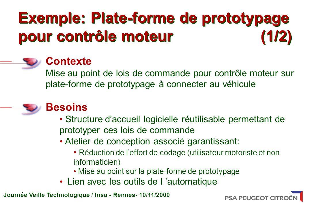 Journée Veille Technologique / Irisa - Rennes- 10/11/2000 Contexte Mise au point de lois de commande pour contrôle moteur sur plate-forme de prototypa
