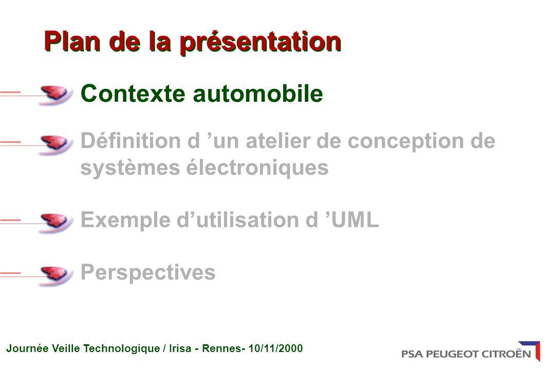 Journée Veille Technologique / Irisa - Rennes- 10/11/2000 Contexte automobile Définition d un atelier de conception de systèmes électroniques Exemple dutilisation d UML Perspectives Plan de la présentation