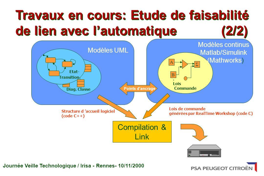 Journée Veille Technologique / Irisa - Rennes- 10/11/2000 Travaux en cours: Etude de faisabilité de lien avec lautomatique (2/2) Lois de commande géné