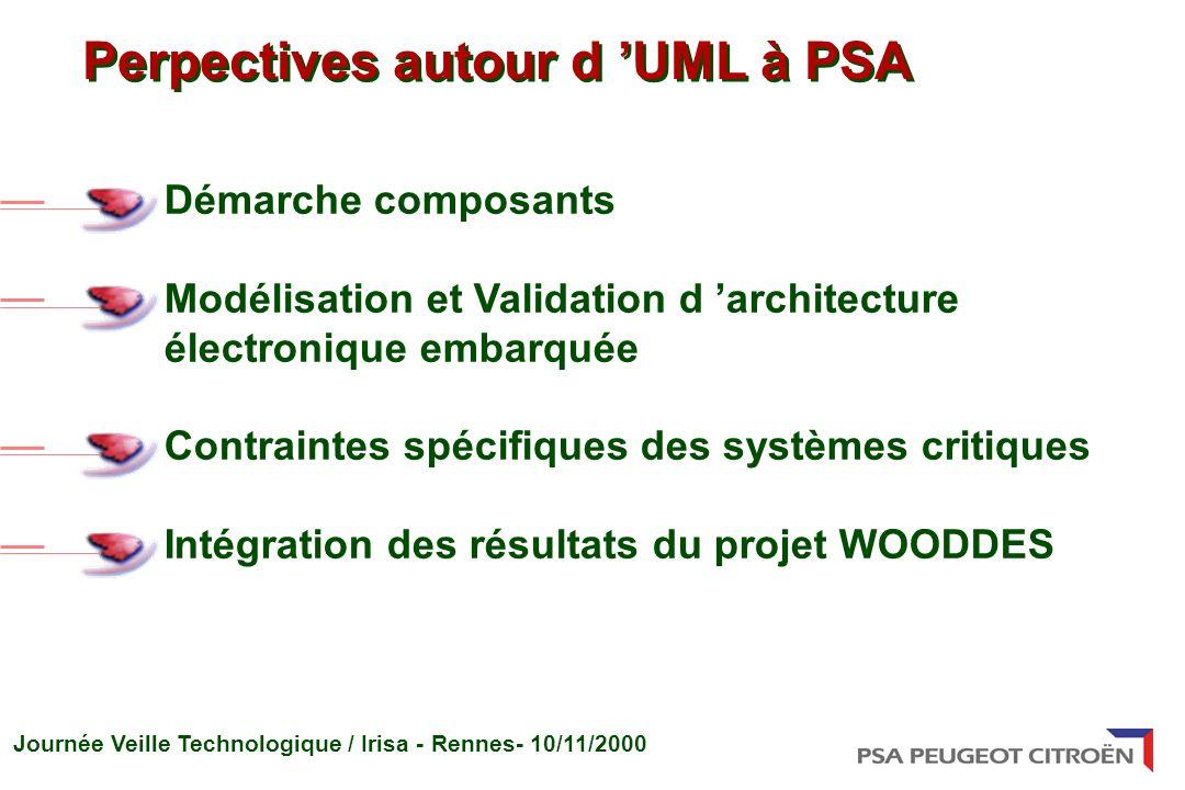Journée Veille Technologique / Irisa - Rennes- 10/11/2000 Démarche composants Modélisation et Validation d architecture électronique embarquée Contraintes spécifiques des systèmes critiques Intégration des résultats du projet WOODDES Perpectives autour d UML à PSA