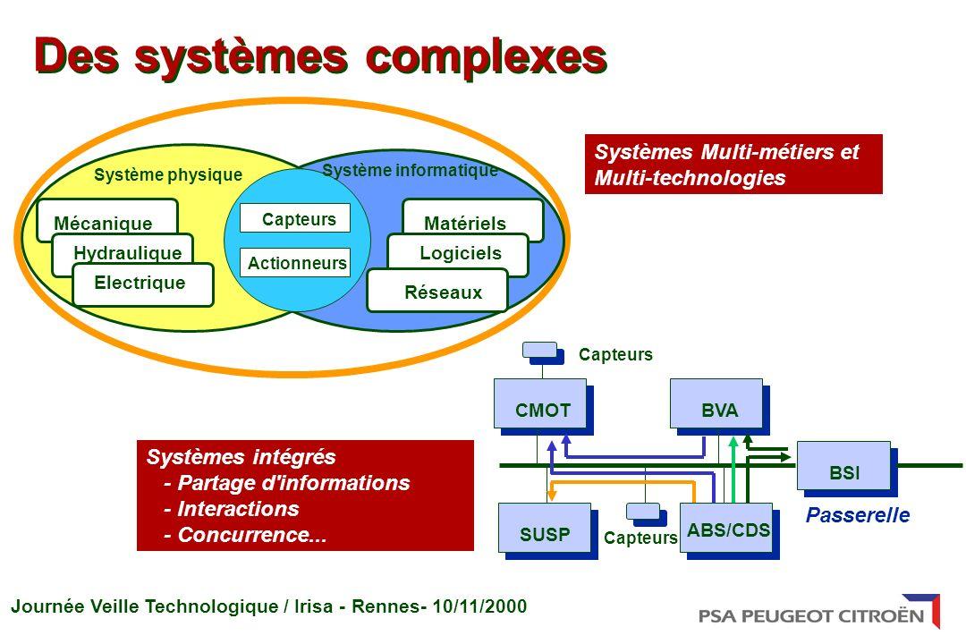 Journée Veille Technologique / Irisa - Rennes- 10/11/2000 Des systèmes complexes Systèmes intégrés - Partage d'informations - Interactions - Concurren