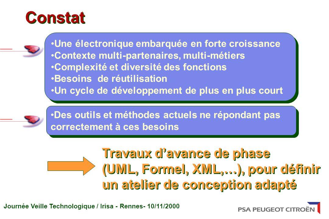 Journée Veille Technologique / Irisa - Rennes- 10/11/2000 Constat Travaux davance de phase (UML, Formel, XML,…), pour définir un atelier de conception