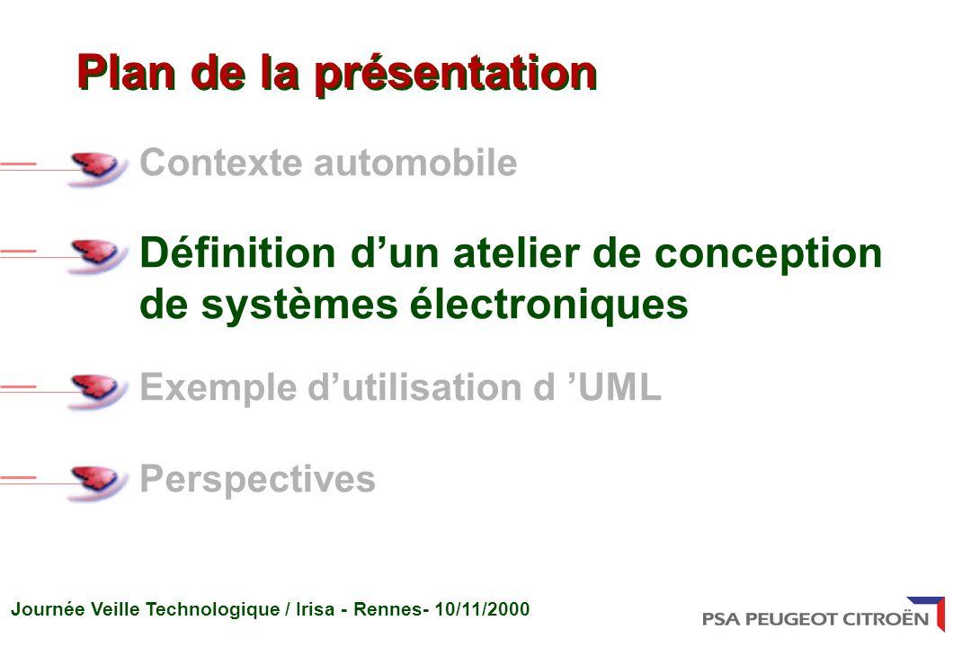 Journée Veille Technologique / Irisa - Rennes- 10/11/2000 Rhapsody dI-Logix Modélisation en conformité avec UML 1.3 Génération automatique de code de prototypage avec forte intégration de l environnement de développement cible Capacité de simulation sur hôte + back animation ObjectGeode de Telelogic Forte capacité de validation: simulation exhaustive, génération automatique de tests Norme SDL 2000 intégrant des concepts objets + Z109 permettant le transfert UML/SDL Résultats des évaluations et expérimentations (2/2) Deux outils ont été retenus