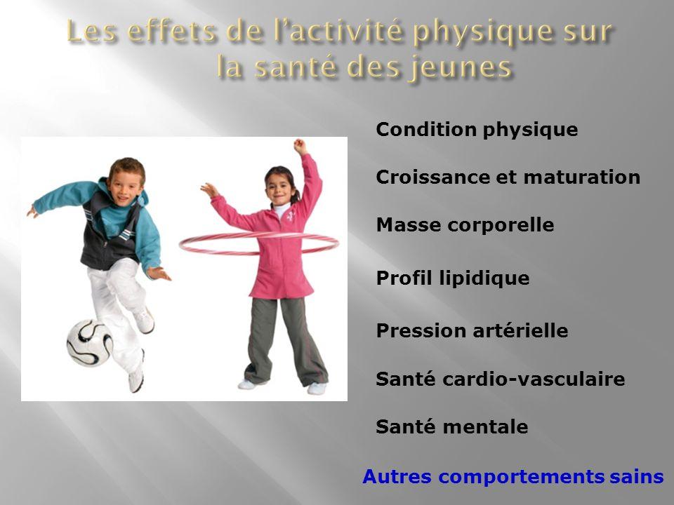 Condition physique Santé mentale Croissance et maturation Santé cardio-vasculaire Masse corporelle Profil lipidique Pression artérielle Autres comport