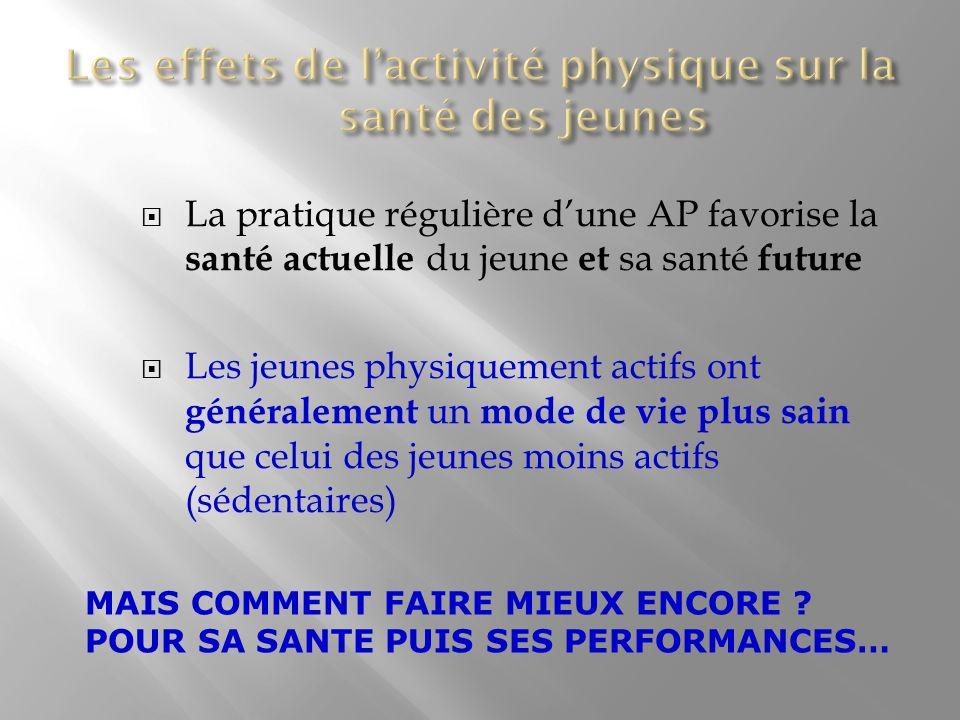 La pratique régulière dune AP favorise la santé actuelle du jeune et sa santé future Les jeunes physiquement actifs ont généralement un mode de vie pl