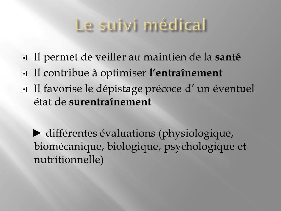 Il permet de veiller au maintien de la santé Il contribue à optimiser lentraînement Il favorise le dépistage précoce d un éventuel état de surentraîne