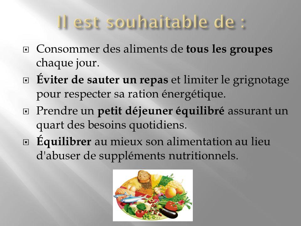 Consommer des aliments de tous les groupes chaque jour. Éviter de sauter un repas et limiter le grignotage pour respecter sa ration énergétique. Prend