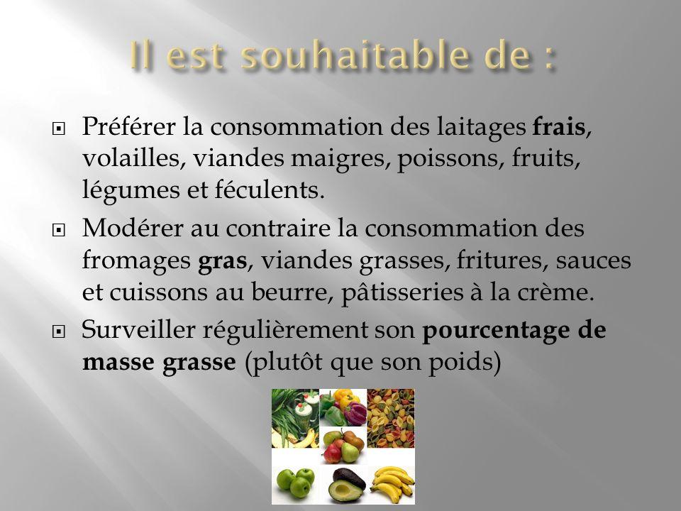 Préférer la consommation des laitages frais, volailles, viandes maigres, poissons, fruits, légumes et féculents. Modérer au contraire la consommation