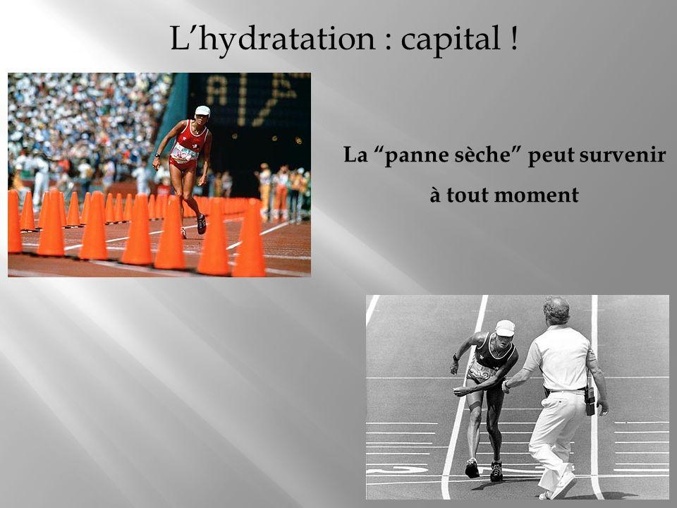 Lhydratation : capital ! La panne sèche peut survenir à tout moment