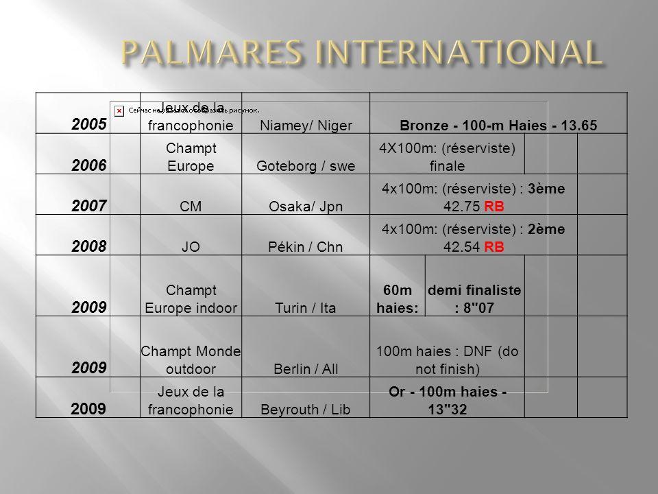 2005 Jeux de la francophonieNiamey/ NigerBronze - 100-m Haies - 13.65 2006 Champt EuropeGoteborg / swe 4X100m: (réserviste) finale 2007 CMOsaka/ Jpn 4