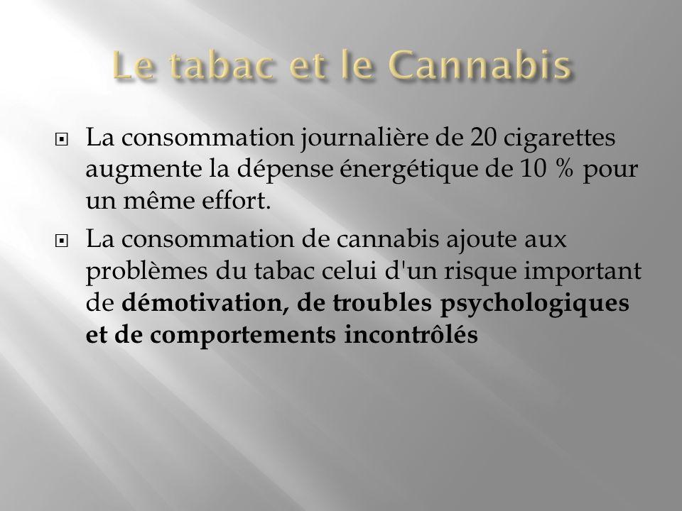 La consommation journalière de 20 cigarettes augmente la dépense énergétique de 10 % pour un même effort. La consommation de cannabis ajoute aux probl