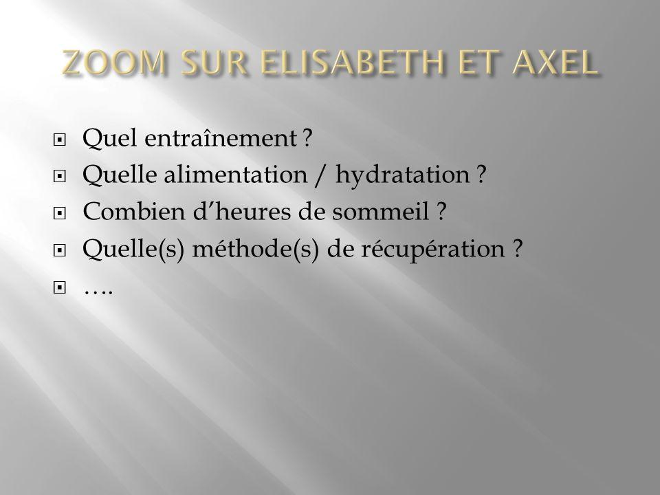 Quel entraînement ? Quelle alimentation / hydratation ? Combien dheures de sommeil ? Quelle(s) méthode(s) de récupération ? ….