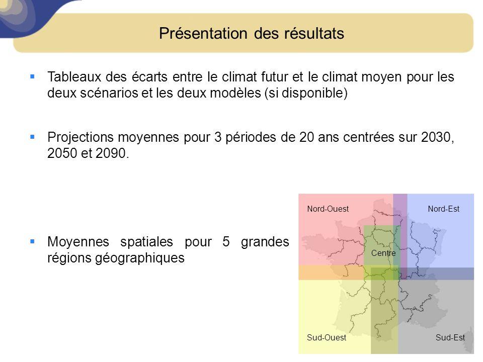 Lancement SRCAE, Toulouse, 24 février 2011 Présentation des résultats Moyennes spatiales pour 5 grandes régions géographiques Tableaux des écarts entre le climat futur et le climat moyen pour les deux scénarios et les deux modèles (si disponible) Nord-OuestNord-Est Sud-OuestSud-Est Centre Projections moyennes pour 3 périodes de 20 ans centrées sur 2030, 2050 et 2090.