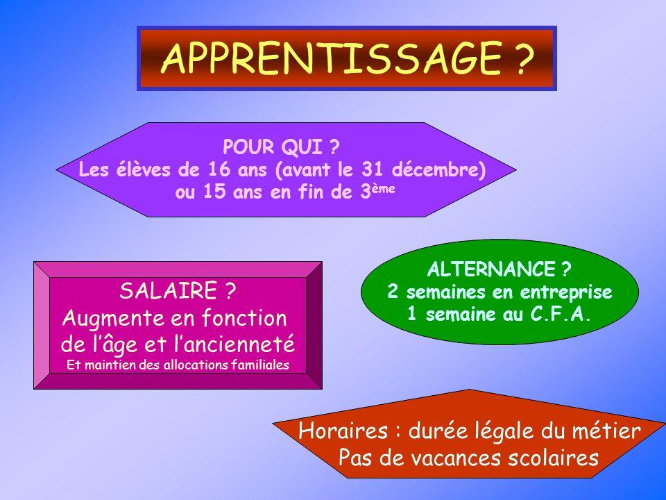 APPRENTISSAGE ? ALTERNANCE ? 2 semaines en entreprise 1 semaine au C.F.A. POUR QUI ? Les élèves de 16 ans (avant le 31 décembre) ou 15 ans en fin de 3