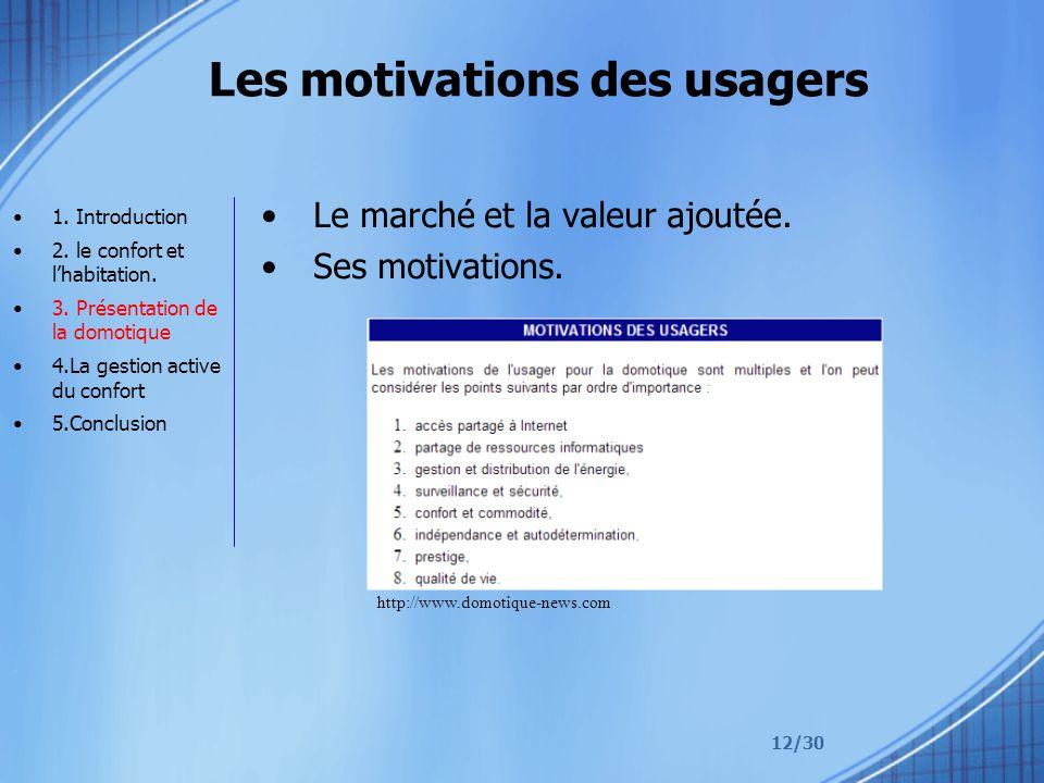 12/30 Les motivations des usagers Le marché et la valeur ajoutée. Ses motivations. 1. Introduction 2. le confort et lhabitation. 3. Présentation de la