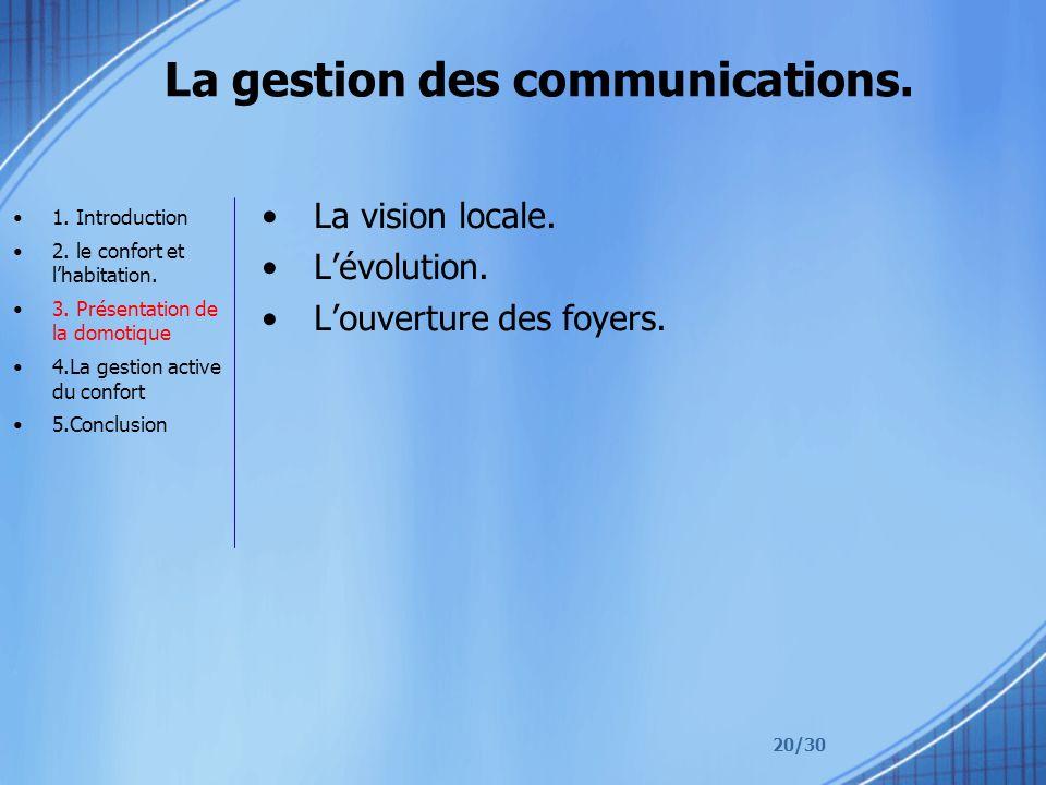 20/30 La gestion des communications. La vision locale. Lévolution. Louverture des foyers. 1. Introduction 2. le confort et lhabitation. 3. Présentatio