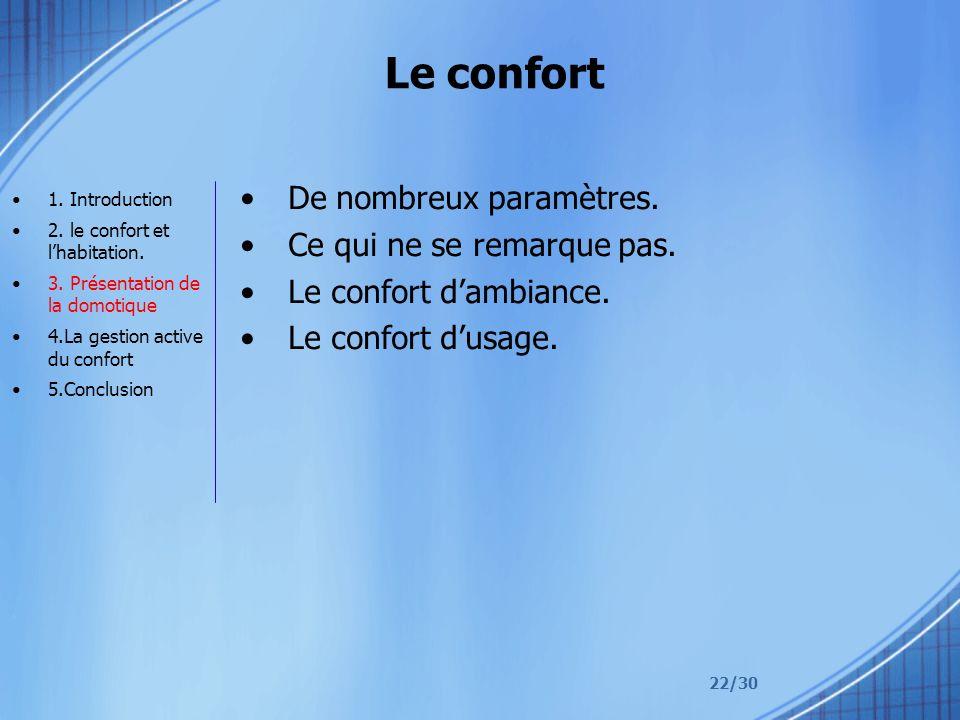 22/30 Le confort De nombreux paramètres. Ce qui ne se remarque pas. Le confort dambiance. Le confort dusage. 1. Introduction 2. le confort et lhabitat