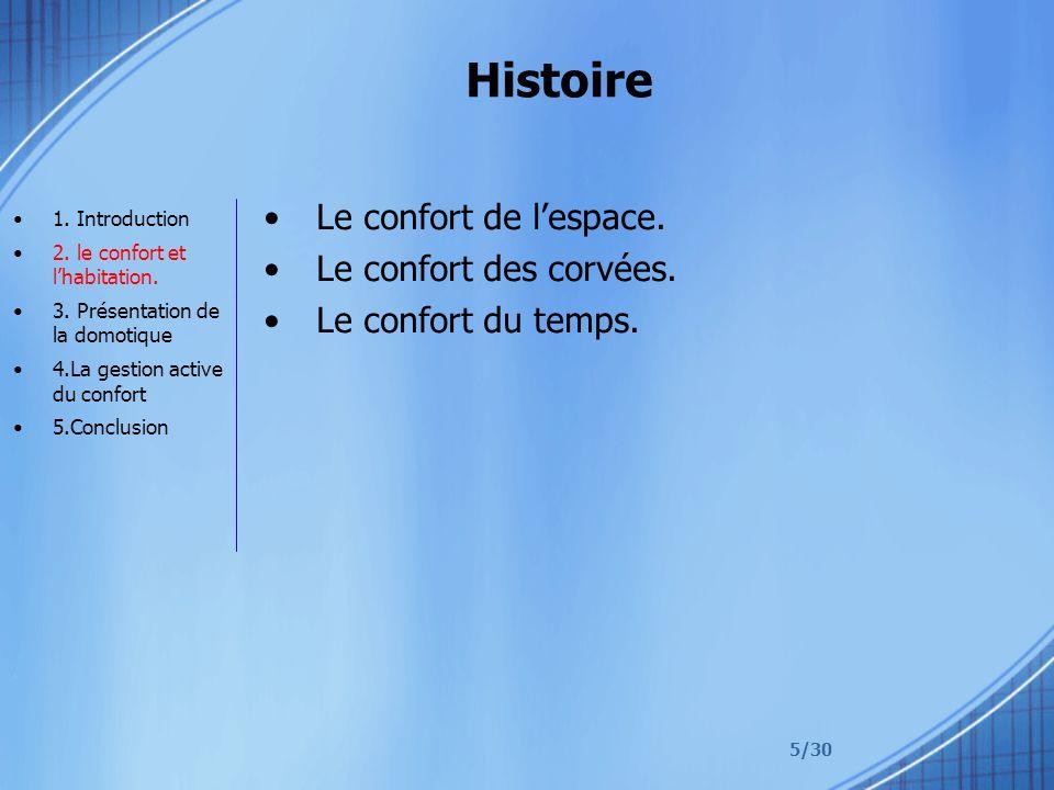5/30 Histoire Le confort de lespace. Le confort des corvées. Le confort du temps. 1. Introduction 2. le confort et lhabitation. 3. Présentation de la