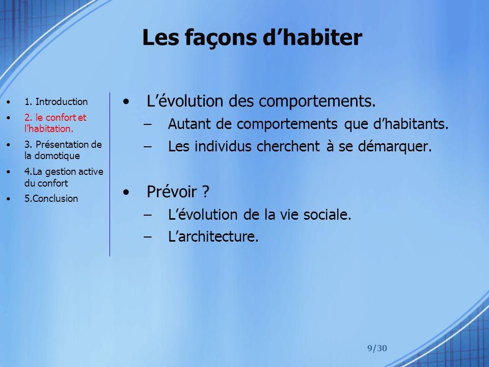 9/30 Les façons dhabiter Lévolution des comportements.