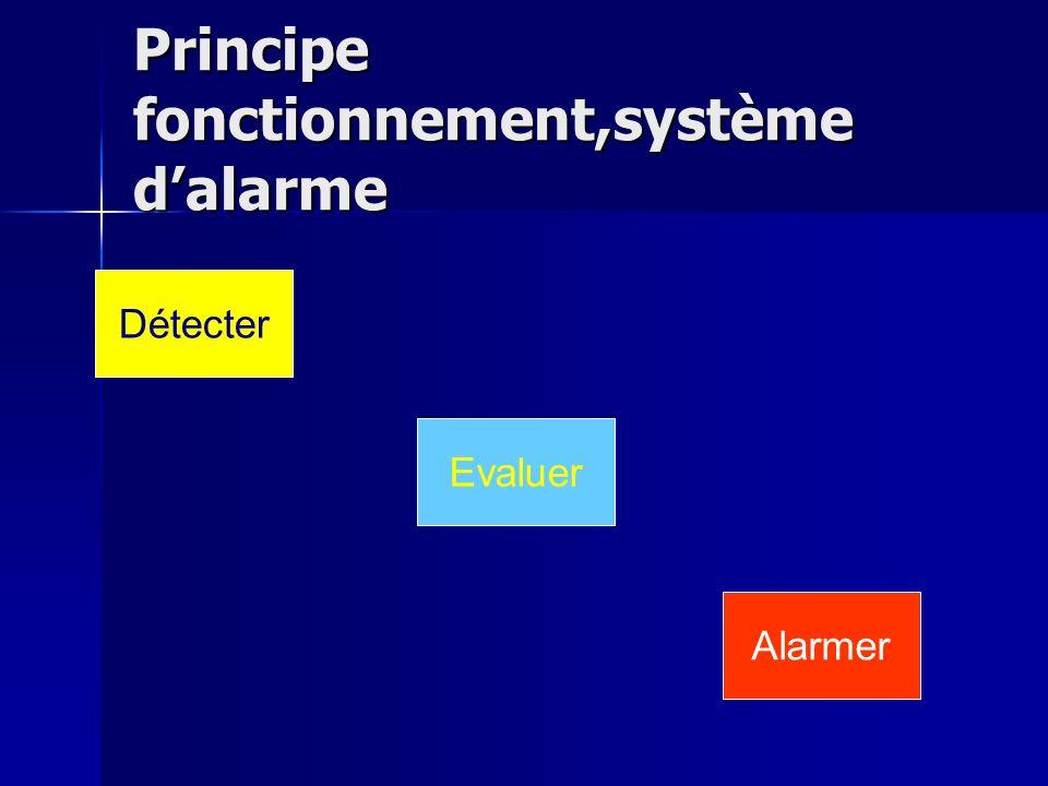 Type de détecteurs Technique FrigoAscenseurClimatisation