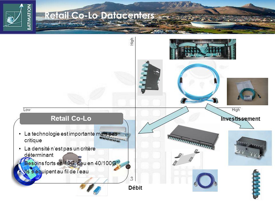 Segmentation du marché Low High Low Forte sensibilité à la technologie Forte densité Prêt pour le 40/100G La technologie est importante mais pas criti