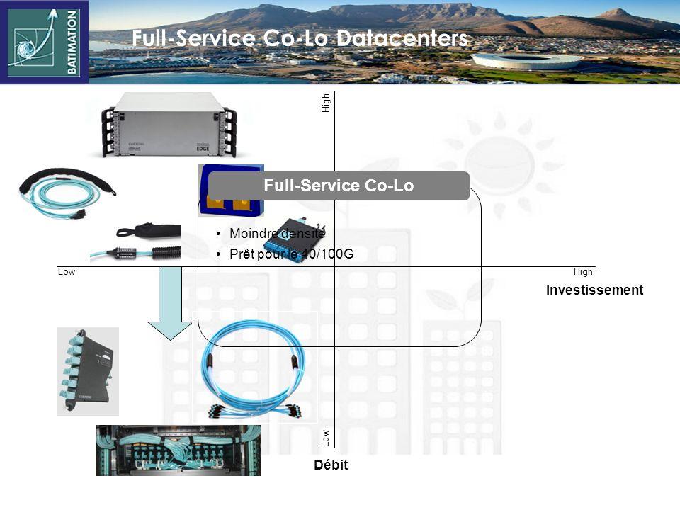 Retail Co-Lo Datacenters LowHigh Low Débit Investissement La technologie est importante mais pas critique La densité nest pas un critère déterminant B