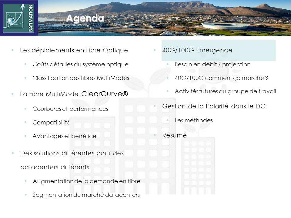 Résumé Une offre adaptée à chaque type de datacenter Self-Build :haute densité / 40/100G Ready => EDGE Full-Service Co-lo :forte densité / 40/100G Rea