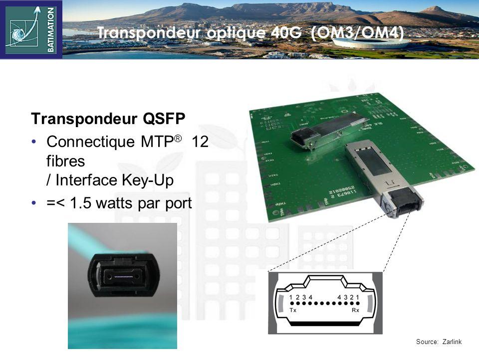 Comment fonctionne une liaison Parallèle Optique 40G Ethernet (OM3/OM4)? Connectique MTP® 12Fibres 4 voies de transmission dans les 2 sens 10Gps par f
