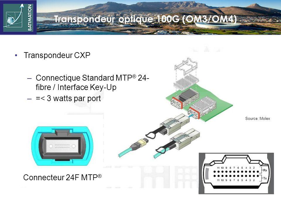 Comment fonctionne une liaison Parallèle Optique 100G Ethernet (OM3/OM4) Source: USConec Connecteur MTP® 24F 10 voies de transmission dans les 2 sens