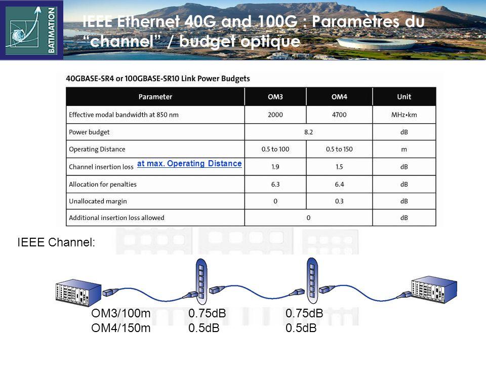 Transpondeur optique 100G (OM3/OM4) Transpondeur CXP –Connectique Standard MTP ® 24- fibre / Interface Key-Up –=< 3 watts par port Source: Molex Conne