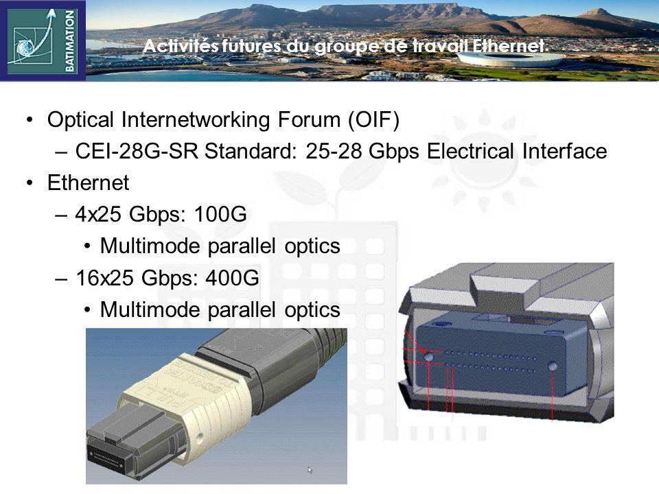 Ethernet 40G and 100G: OM3 Augmentation de la distance de transmission 0.75dB 0.75dB 100m 0.5dB 0.5dB0.5dB 100m 0.35dB 0.35dB0.35dB0.35dB 100 + m 1. C