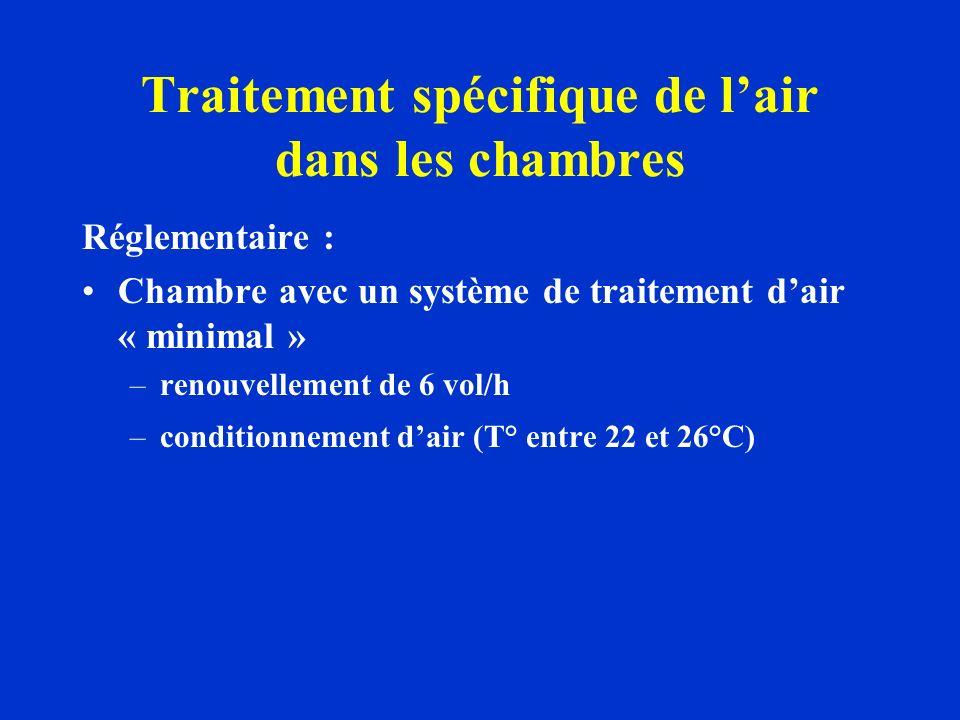 Traitement spécifique de lair dans les chambres Réglementaire : Chambre avec un système de traitement dair « minimal » –renouvellement de 6 vol/h –con